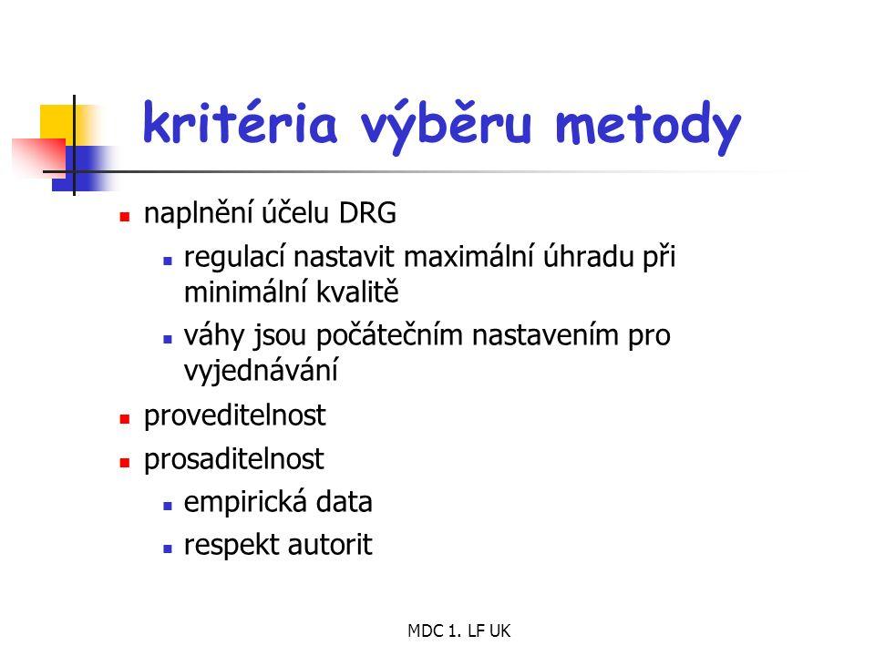 MDC 1.