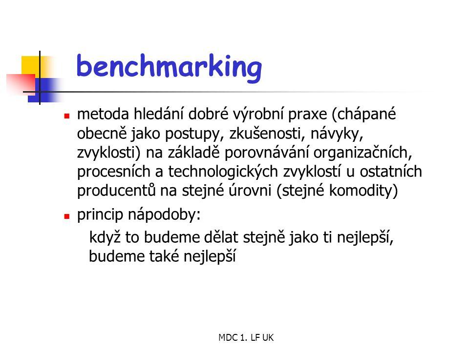 MDC 1. LF UK benchmarking metoda hledání dobré výrobní praxe (chápané obecně jako postupy, zkušenosti, návyky, zvyklosti) na základě porovnávání organ