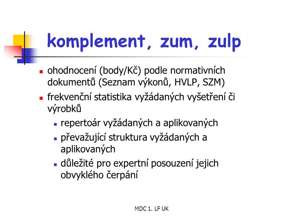 MDC 1. LF UK komplement, zum, zulp ohodnocení (body/Kč) podle normativních dokumentů (Seznam výkonů, HVLP, SZM) frekvenční statistika vyžádaných vyše
