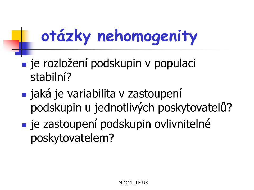 MDC 1.LF UK otázky nehomogenity je rozložení podskupin v populaci stabilní.