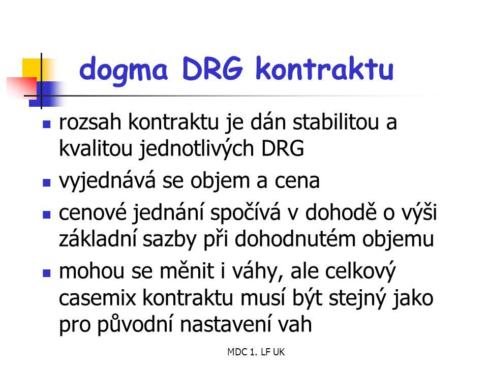 MDC 1. LF UK dogma DRG kontraktu rozsah kontraktu je dán stabilitou a kvalitou jednotlivých DRG vyjednává se objem a cena cenové jednání spočívá v doh
