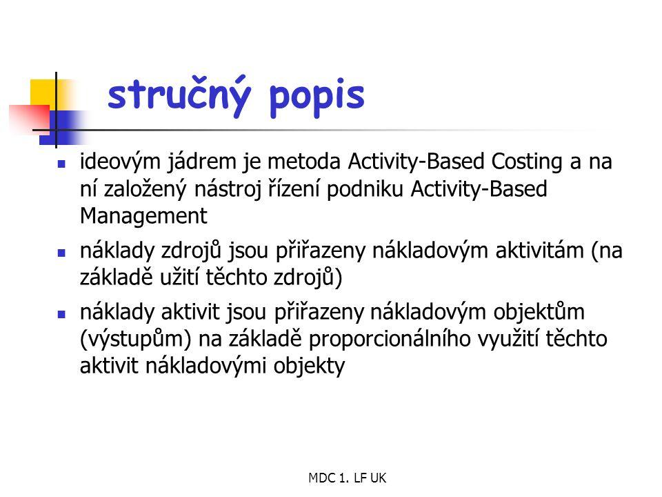 MDC 1. LF UK stručný popis ideovým jádrem je metoda Activity-Based Costing a na ní založený nástroj řízení podniku Activity-Based Management náklady z