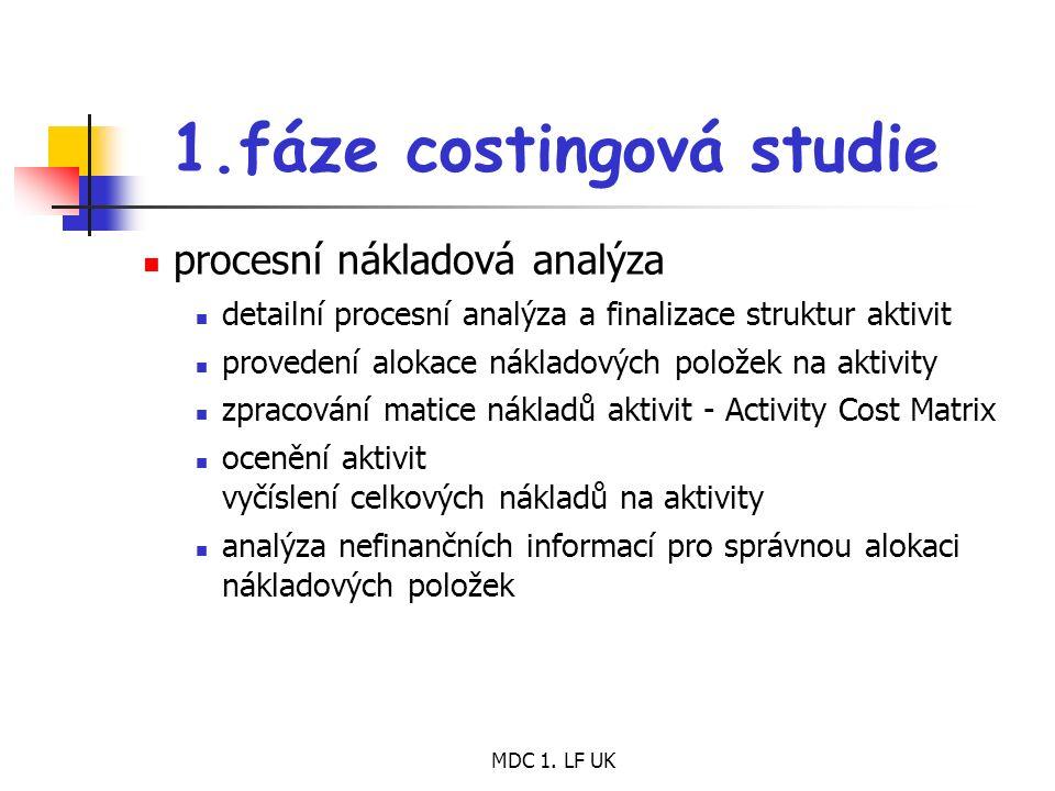 MDC 1. LF UK 1.fáze costingová studie procesní nákladová analýza detailní procesní analýza a finalizace struktur aktivit provedení alokace nákladových