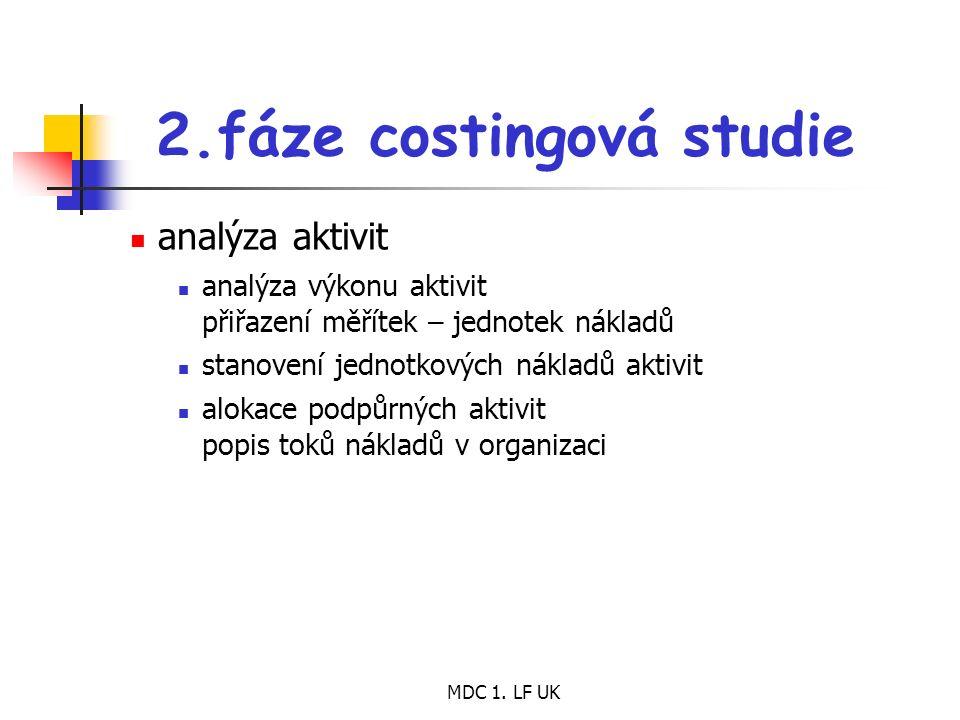 MDC 1. LF UK 2.fáze costingová studie analýza aktivit analýza výkonu aktivit přiřazení měřítek – jednotek nákladů stanovení jednotkových nákladů aktiv
