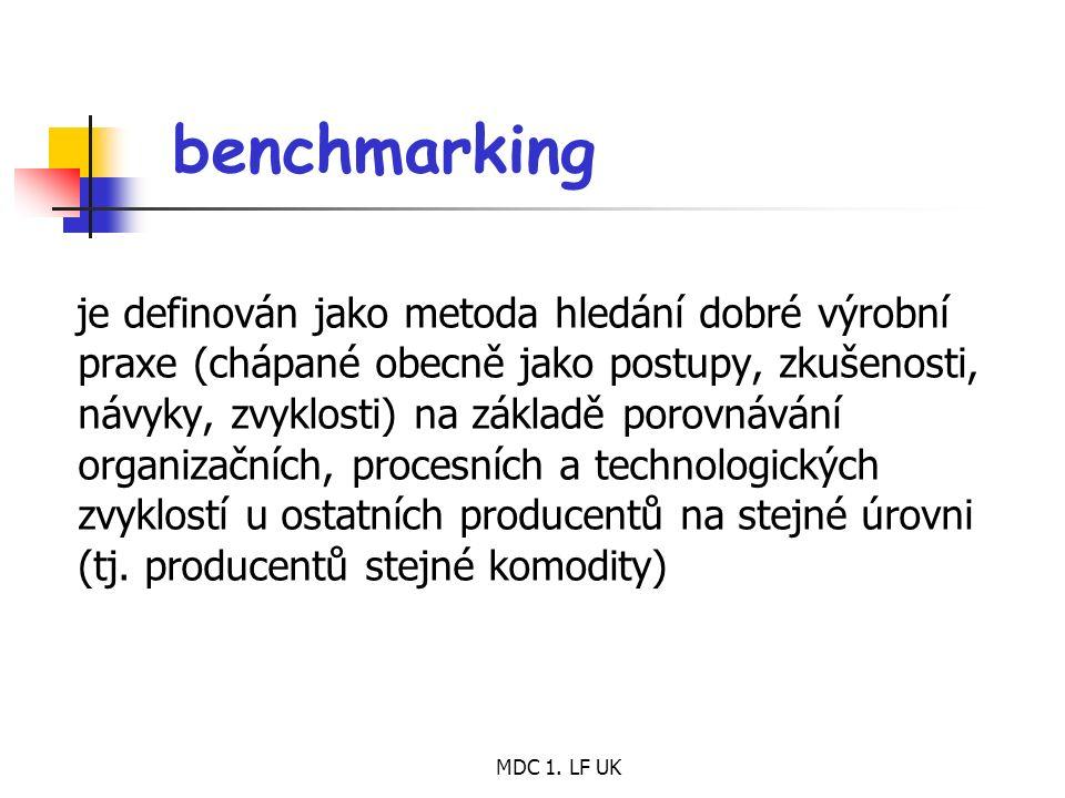 MDC 1. LF UK benchmarking je definován jako metoda hledání dobré výrobní praxe (chápané obecně jako postupy, zkušenosti, návyky, zvyklosti) na základě