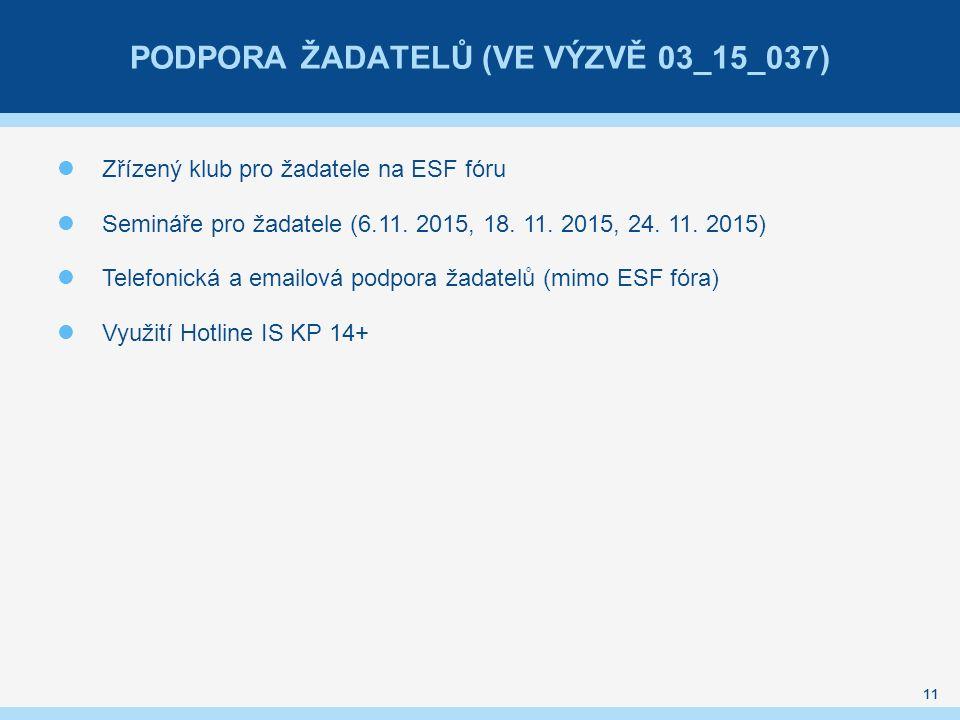 PODPORA ŽADATELŮ (VE VÝZVĚ 03_15_037) Zřízený klub pro žadatele na ESF fóru Semináře pro žadatele (6.11.