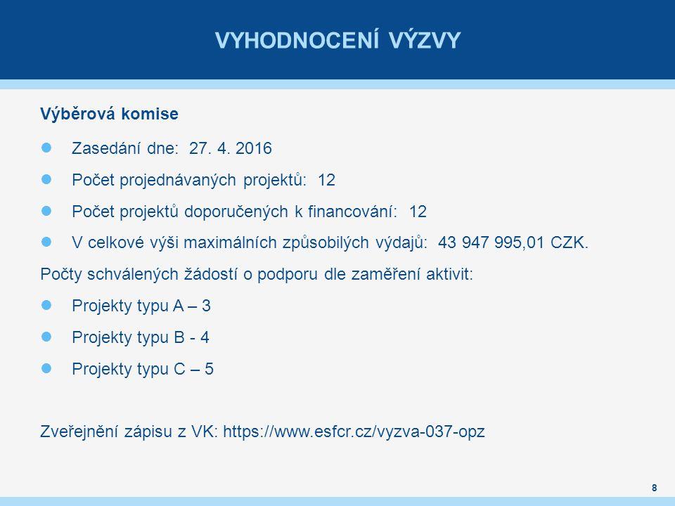 VYHODNOCENÍ VÝZVY Výběrová komise Zasedání dne: 27.