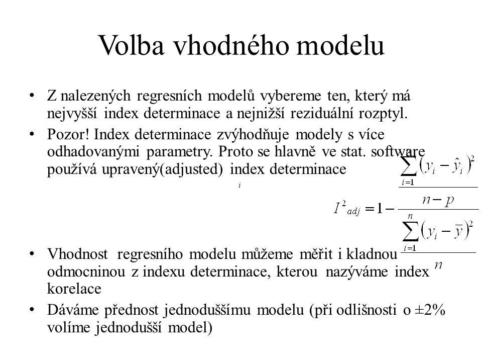 Volba vhodného modelu Z nalezených regresních modelů vybereme ten, který má nejvyšší index determinace a nejnižší reziduální rozptyl. Pozor! Index det