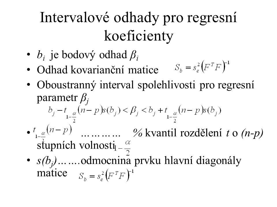 Intervalové odhady pro regresní koeficienty b i je bodový odhad β i Odhad kovarianční matice Oboustranný interval spolehlivosti pro regresní parametr