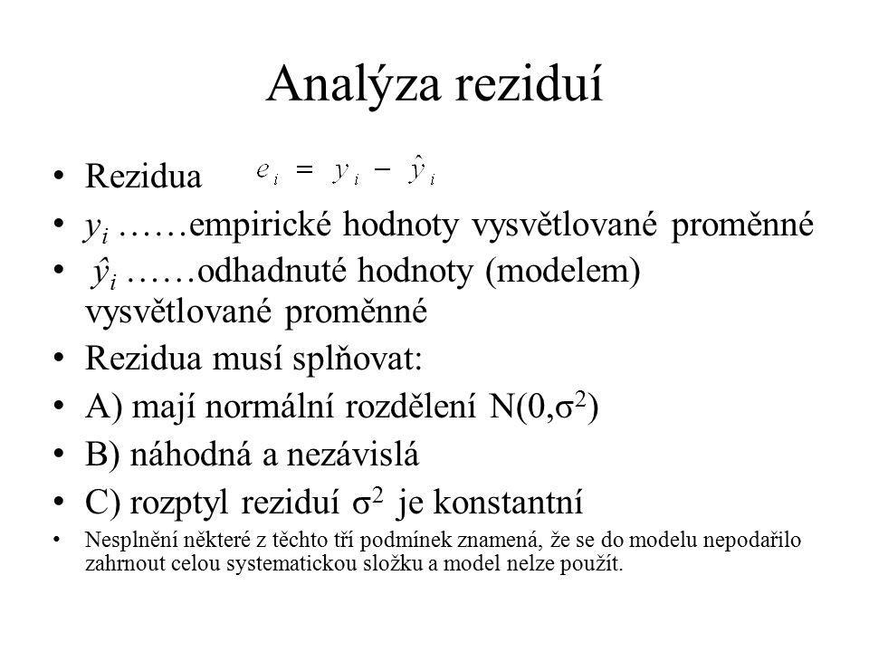Analýza reziduí Rezidua y i ……empirické hodnoty vysvětlované proměnné ŷ i ……odhadnuté hodnoty (modelem) vysvětlované proměnné Rezidua musí splňovat: A