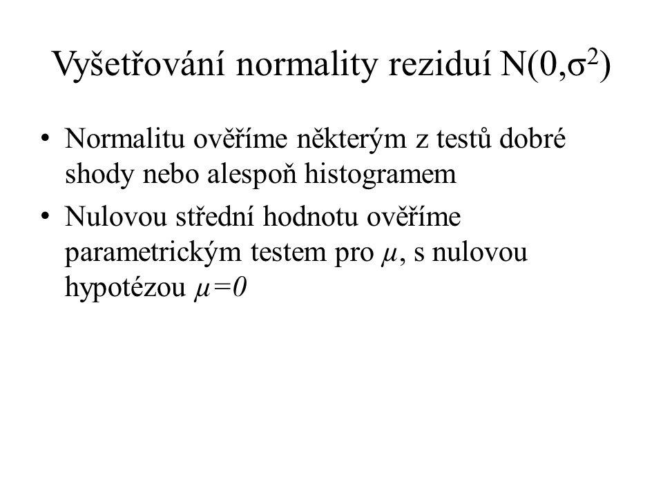 Vyšetřování normality reziduí N(0,σ 2 ) Normalitu ověříme některým z testů dobré shody nebo alespoň histogramem Nulovou střední hodnotu ověříme parame