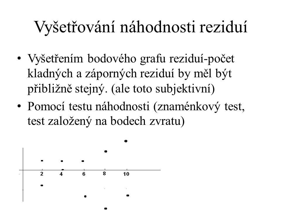 Vyšetřování náhodnosti reziduí Vyšetřením bodového grafu reziduí-počet kladných a záporných reziduí by měl být přibližně stejný. (ale toto subjektivní