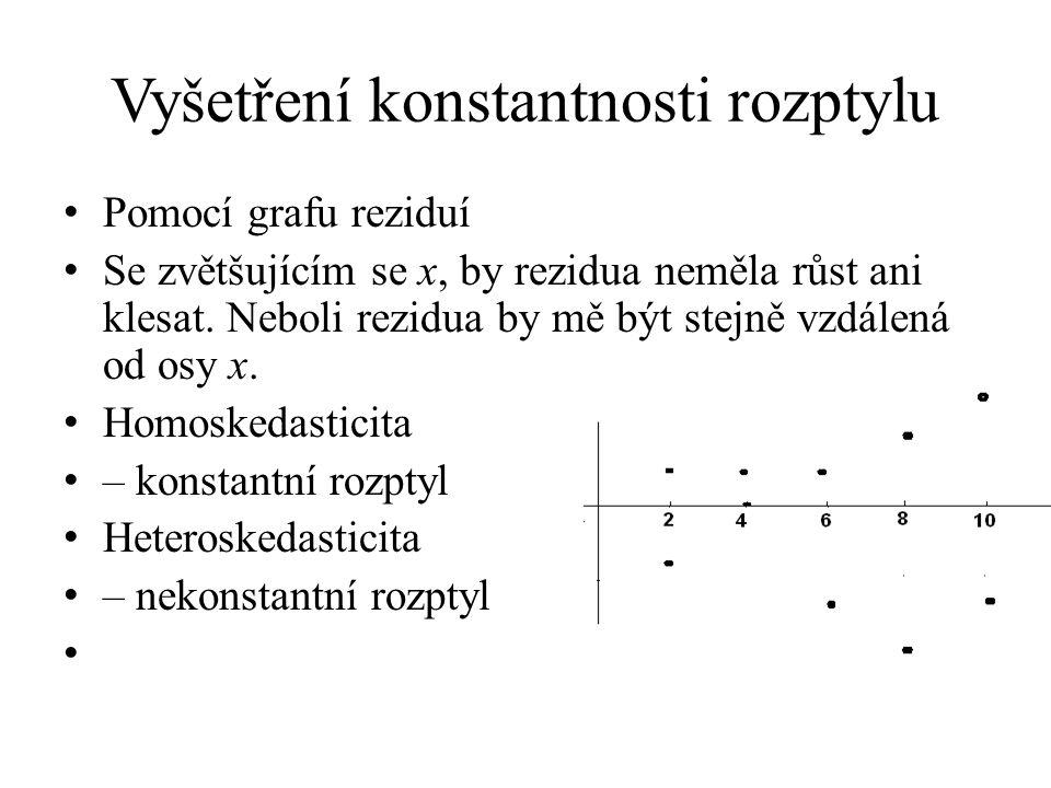 Vyšetření konstantnosti rozptylu Pomocí grafu reziduí Se zvětšujícím se x, by rezidua neměla růst ani klesat. Neboli rezidua by mě být stejně vzdálená