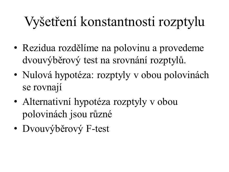 Vyšetření konstantnosti rozptylu Rezidua rozdělíme na polovinu a provedeme dvouvýběrový test na srovnání rozptylů. Nulová hypotéza: rozptyly v obou po
