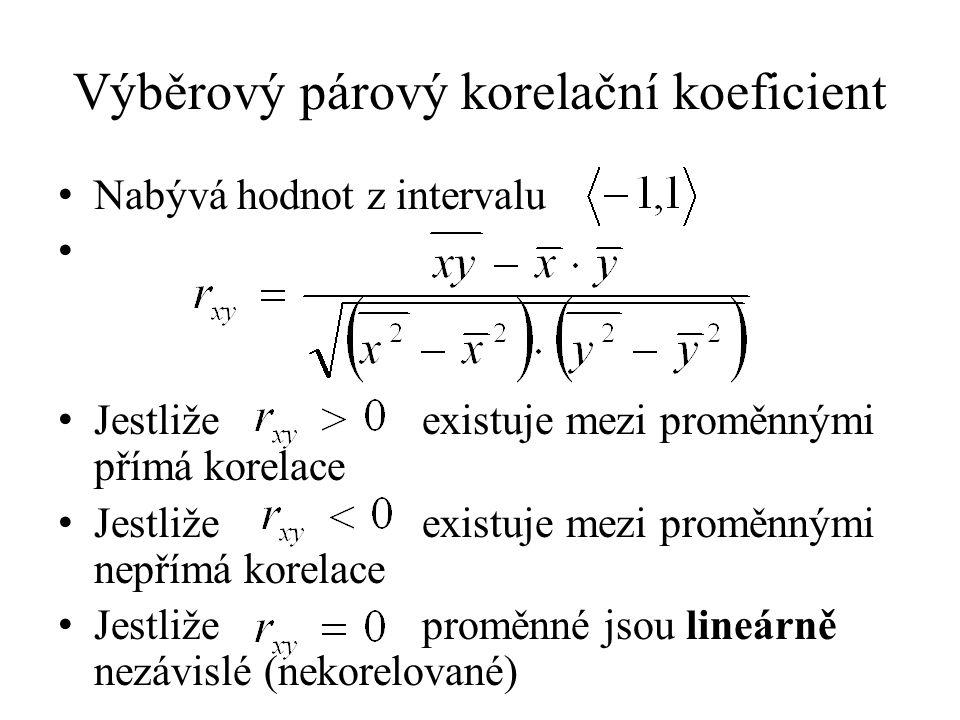 Výběrový párový korelační koeficient Nabývá hodnot z intervalu Jestliže existuje mezi proměnnými přímá korelace Jestliže existuje mezi proměnnými nepř