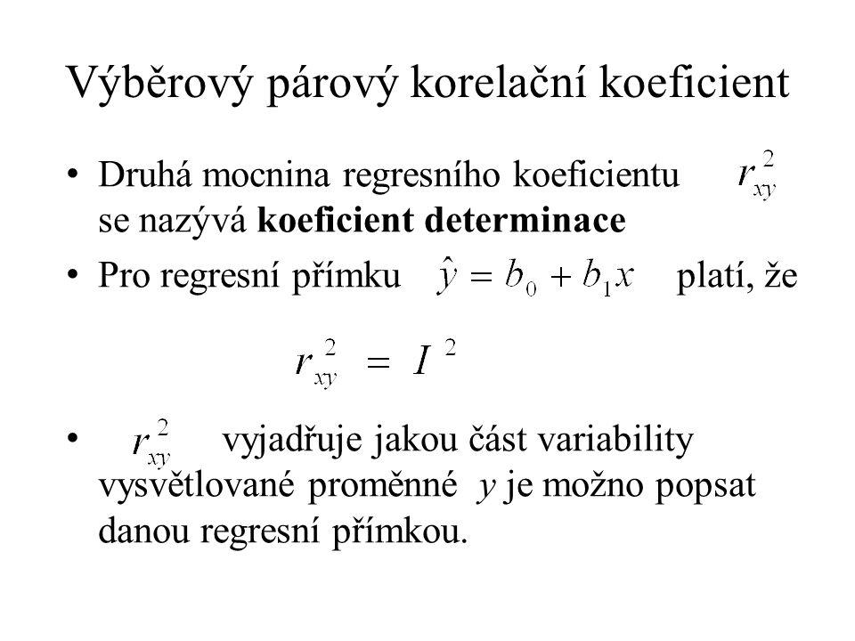 Výběrový párový korelační koeficient Druhá mocnina regresního koeficientu se nazývá koeficient determinace Pro regresní přímku platí, že vyjadřuje jak