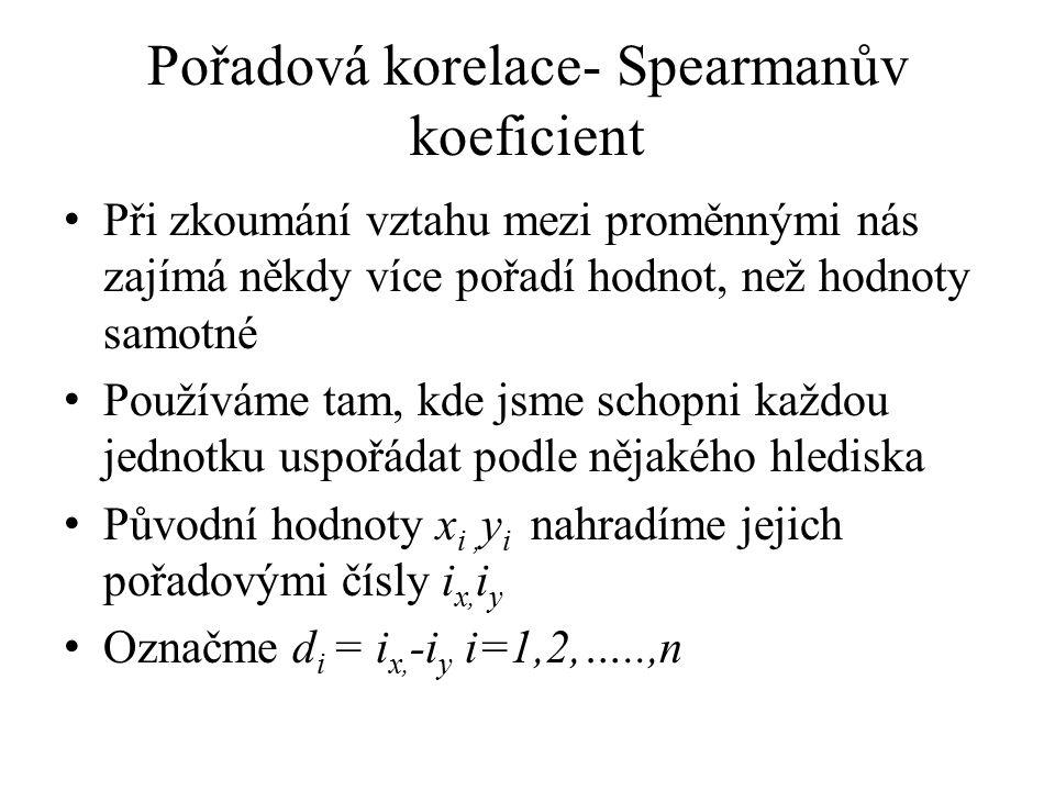 Pořadová korelace- Spearmanův koeficient Při zkoumání vztahu mezi proměnnými nás zajímá někdy více pořadí hodnot, než hodnoty samotné Používáme tam, k
