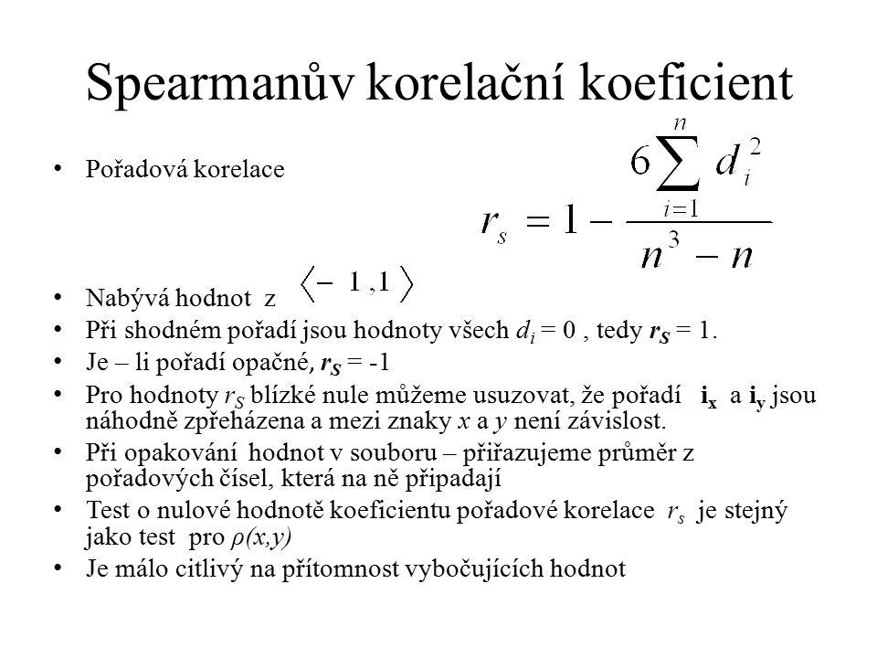 Spearmanův korelační koeficient Pořadová korelace Nabývá hodnot z Při shodném pořadí jsou hodnoty všech d i = 0, tedy r S = 1. Je – li pořadí opačné,