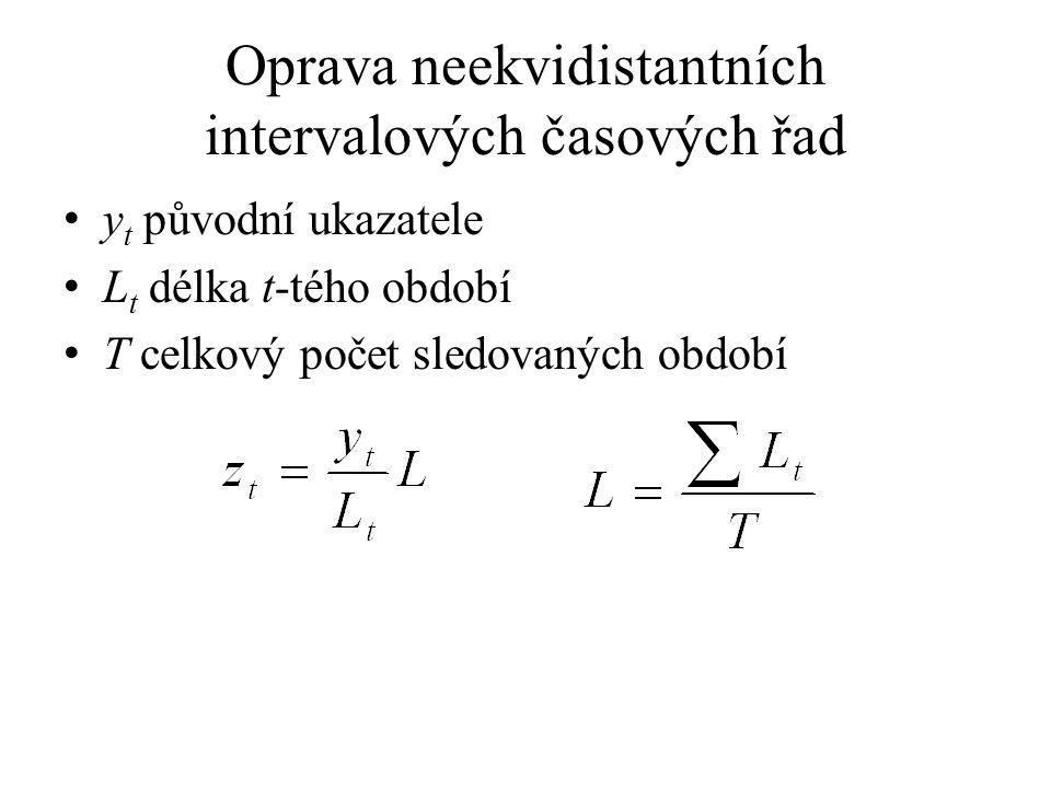 Oprava neekvidistantních intervalových časových řad y t původní ukazatele L t délka t-tého období T celkový počet sledovaných období