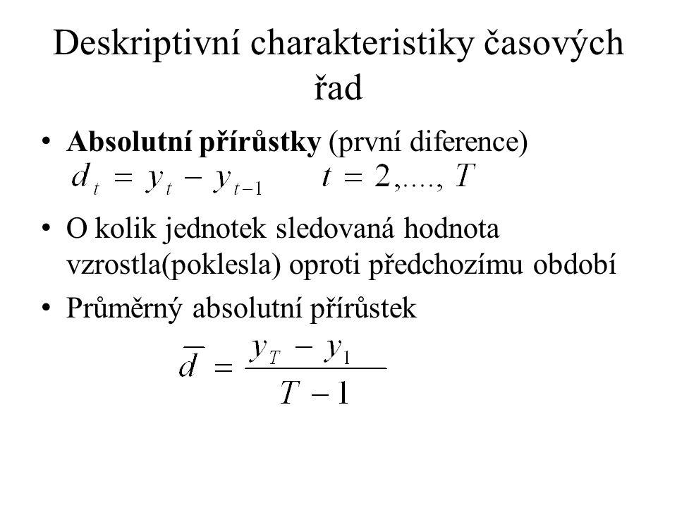 Deskriptivní charakteristiky časových řad Absolutní přírůstky (první diference) O kolik jednotek sledovaná hodnota vzrostla(poklesla) oproti předchozí