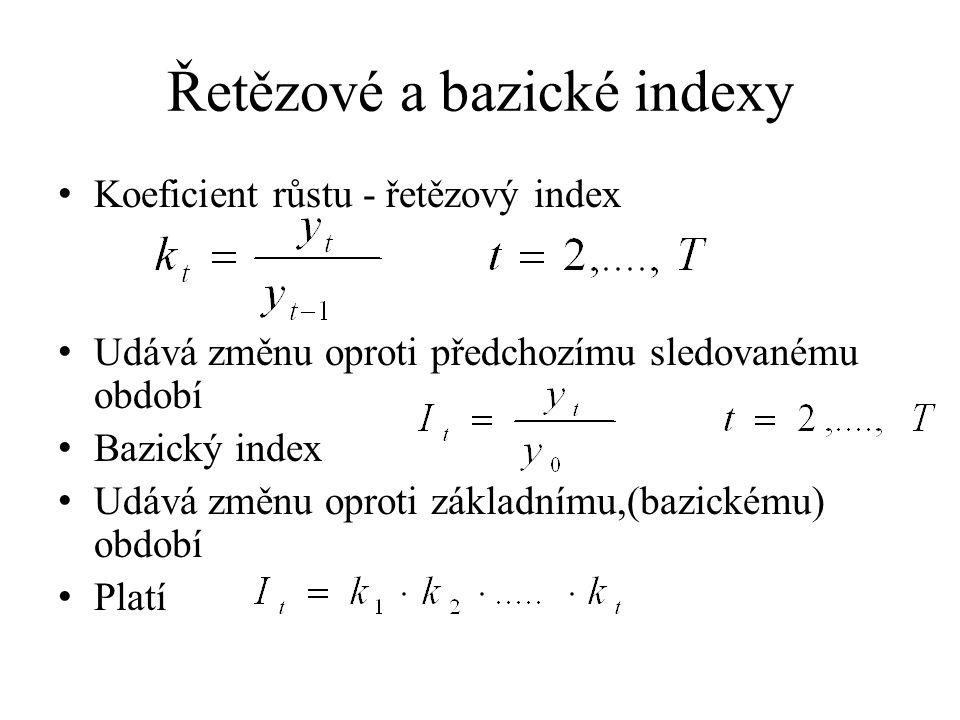Řetězové a bazické indexy Koeficient růstu - řetězový index Udává změnu oproti předchozímu sledovanému období Bazický index Udává změnu oproti základn