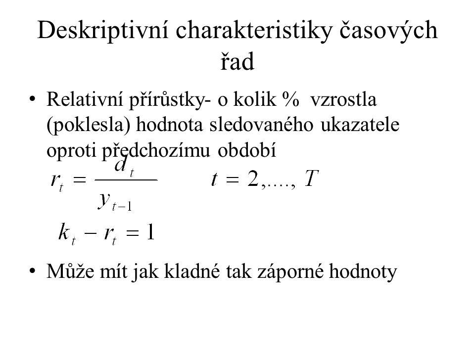 Deskriptivní charakteristiky časových řad Relativní přírůstky- o kolik % vzrostla (poklesla) hodnota sledovaného ukazatele oproti předchozímu období M