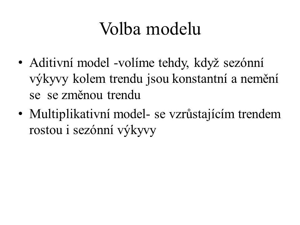 Volba modelu Aditivní model -volíme tehdy, když sezónní výkyvy kolem trendu jsou konstantní a nemění se se změnou trendu Multiplikativní model- se vzr