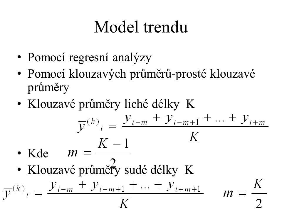 Model trendu Pomocí regresní analýzy Pomocí klouzavých průměrů-prosté klouzavé průměry Klouzavé průměry liché délky K Kde Klouzavé průměry sudé délky