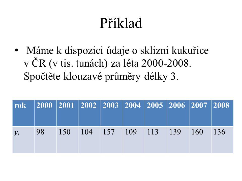 Příklad Máme k dispozici údaje o sklizni kukuřice v ČR (v tis. tunách) za léta 2000-2008. Spočtěte klouzavé průměry délky 3. rok2000200120022003200420