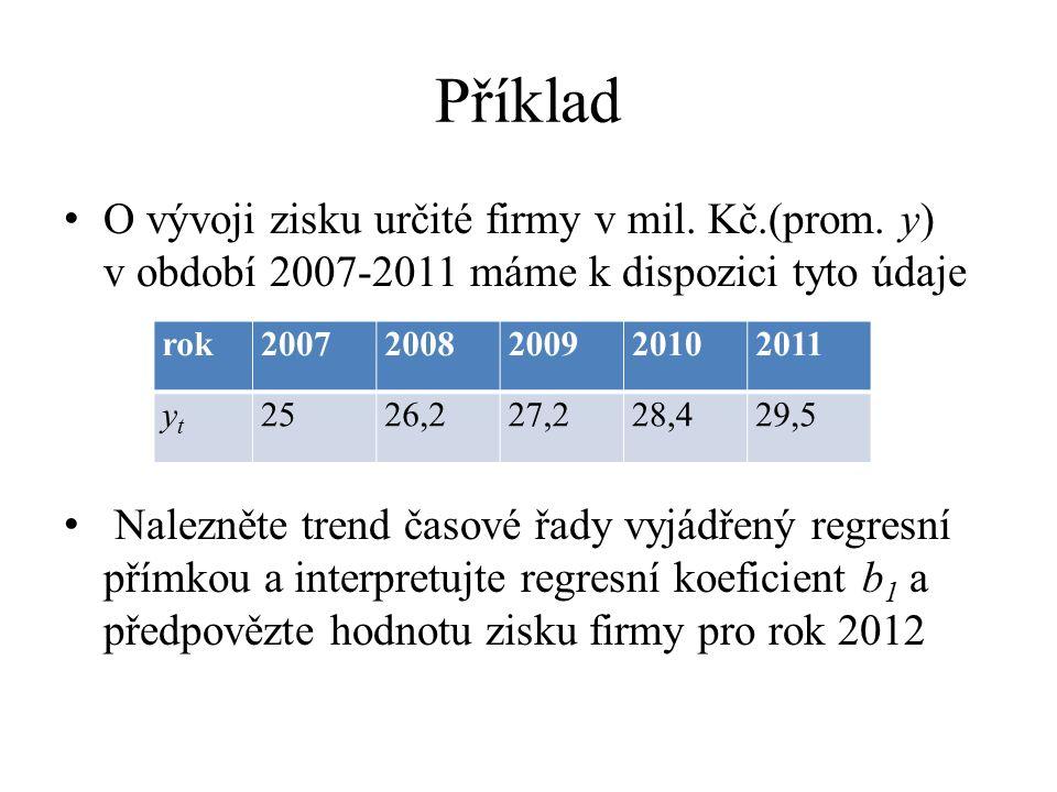 Příklad O vývoji zisku určité firmy v mil. Kč.(prom. y) v období 2007-2011 máme k dispozici tyto údaje Nalezněte trend časové řady vyjádřený regresní