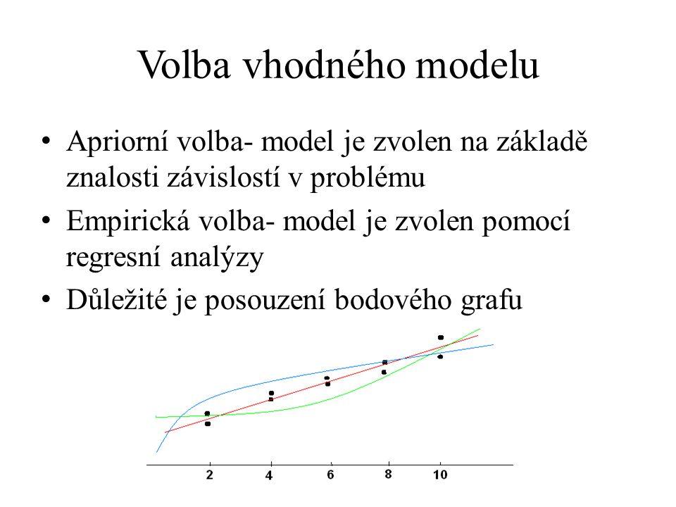 Volba vhodného modelu Apriorní volba- model je zvolen na základě znalosti závislostí v problému Empirická volba- model je zvolen pomocí regresní analý