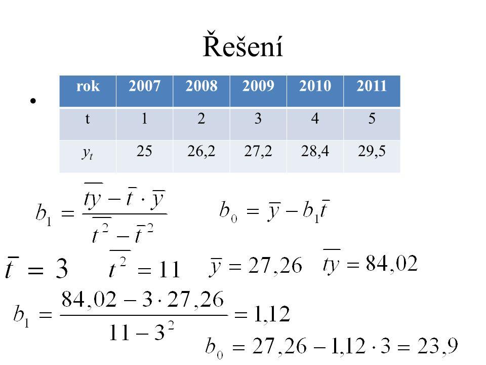 Řešení rok20072008200920102011 t12345 ytyt 2526,227,228,429,5