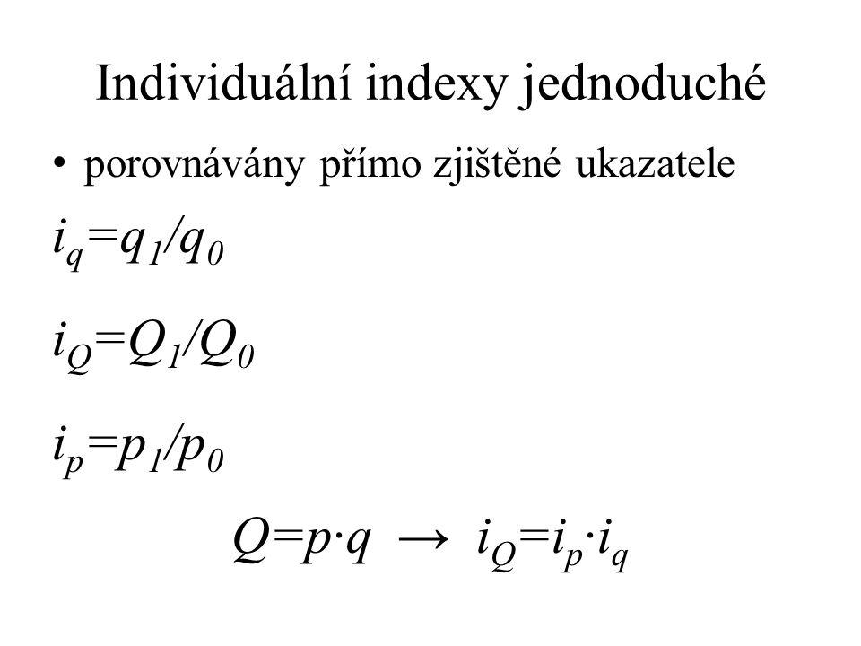 Individuální indexy jednoduché porovnávány přímo zjištěné ukazatele i q =q 1 /q 0 i Q =Q 1 /Q 0 i p =p 1 /p 0 Q=p·q → i Q =i p ·i q
