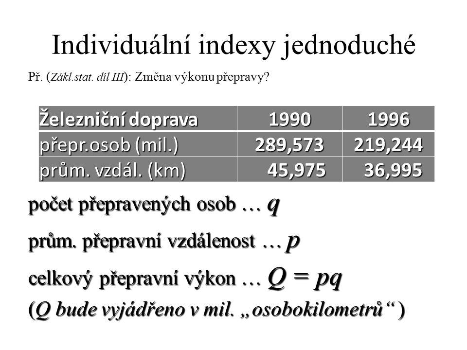 Individuální indexy jednoduché Př. ( Zákl.stat. díl III ): Změna výkonu přepravy? Železniční doprava 19901996 přepr.osob (mil.) 289,573219,244 prům. v