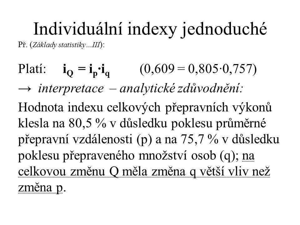 Individuální indexy jednoduché Př. ( Základy statistiky…III ): Platí: i Q = i p ·i q (0,609 = 0,805·0,757) → interpretace – analytické zdůvodnění: Hod
