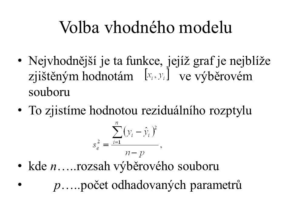 Volba vhodného modelu Index determinace Čím blíže je index determinace jedné, tím vhodnější je regresní funkce Blíží-li se jedné- silná závislost Blíží-li se nule, jde o slabou závislost Hodnotu indexu determinace interpretujeme v procentech Hodnota indexu determinace udává, kolik % variability vysvětlované proměnné je zachyceno zvoleným regresním modelem