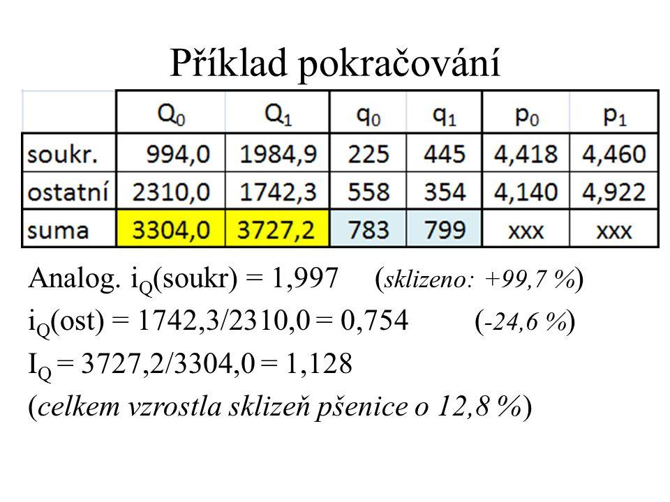 Příklad pokračování Analog. i Q (soukr) = 1,997 ( sklizeno: +99,7 % ) i Q (ost) = 1742,3/2310,0 = 0,754 ( -24,6 % ) I Q = 3727,2/3304,0 = 1,128 (celke