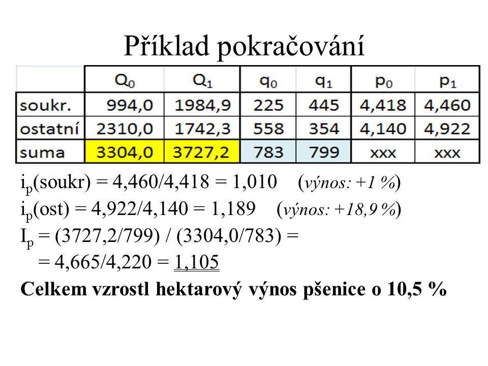 Příklad pokračování i p (soukr) = 4,460/4,418 = 1,010 ( výnos: +1 % ) i p (ost) = 4,922/4,140 = 1,189 ( výnos: +18,9 % ) I p = (3727,2/799) / (3304,0/