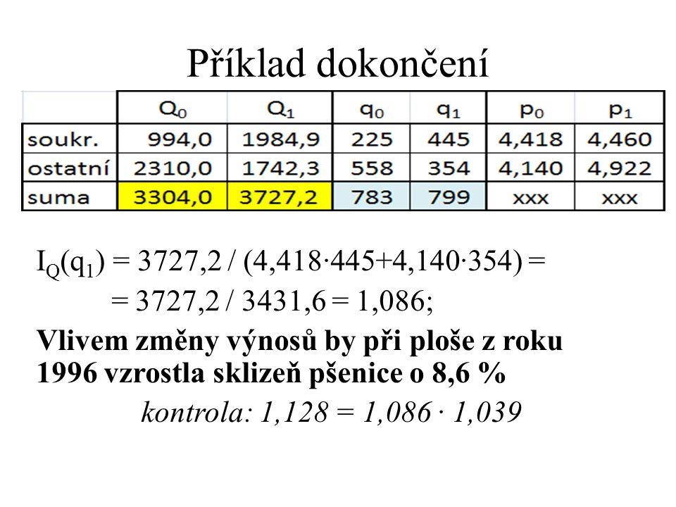 Příklad dokončení I Q (q 1 ) = 3727,2 / (4,418·445+4,140·354) = = 3727,2 / 3431,6 = 1,086; Vlivem změny výnosů by při ploše z roku 1996 vzrostla skliz