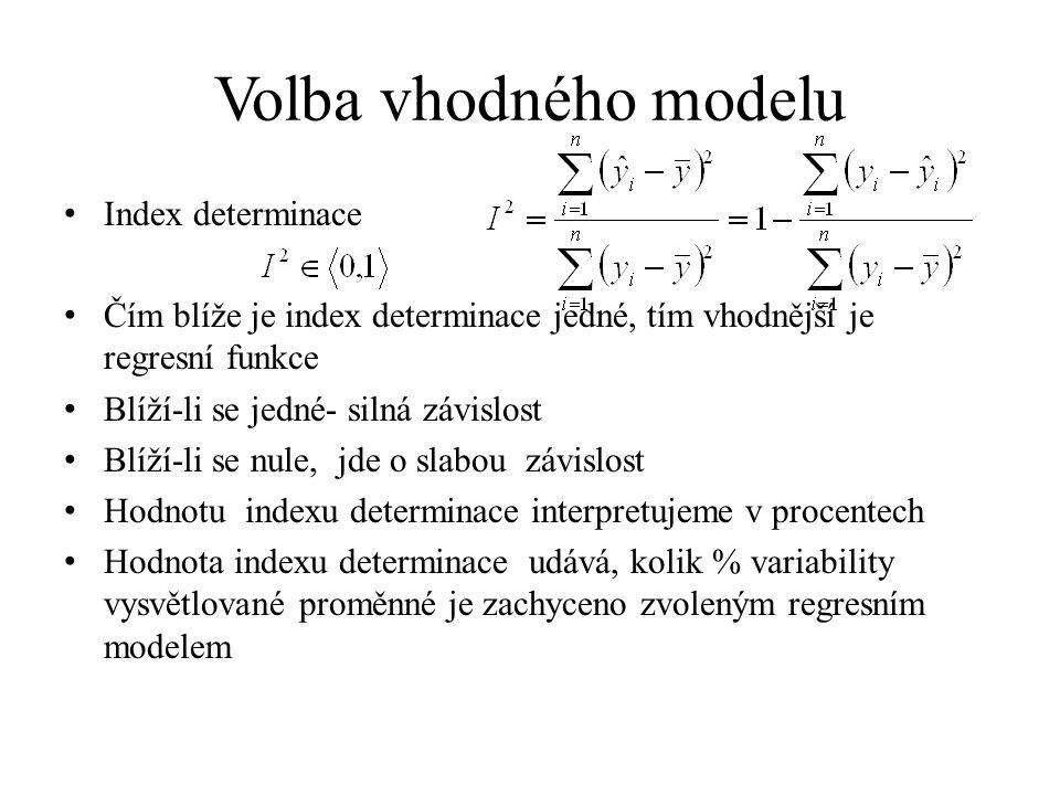 Volba vhodného modelu Index determinace Čím blíže je index determinace jedné, tím vhodnější je regresní funkce Blíží-li se jedné- silná závislost Blíž