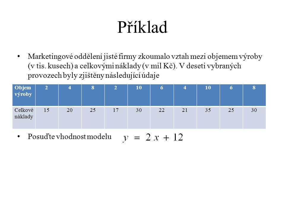 Výběrový párový korelační koeficient Druhá mocnina regresního koeficientu se nazývá koeficient determinace Pro regresní přímku platí, že vyjadřuje jakou část variability vysvětlované proměnné y je možno popsat danou regresní přímkou.