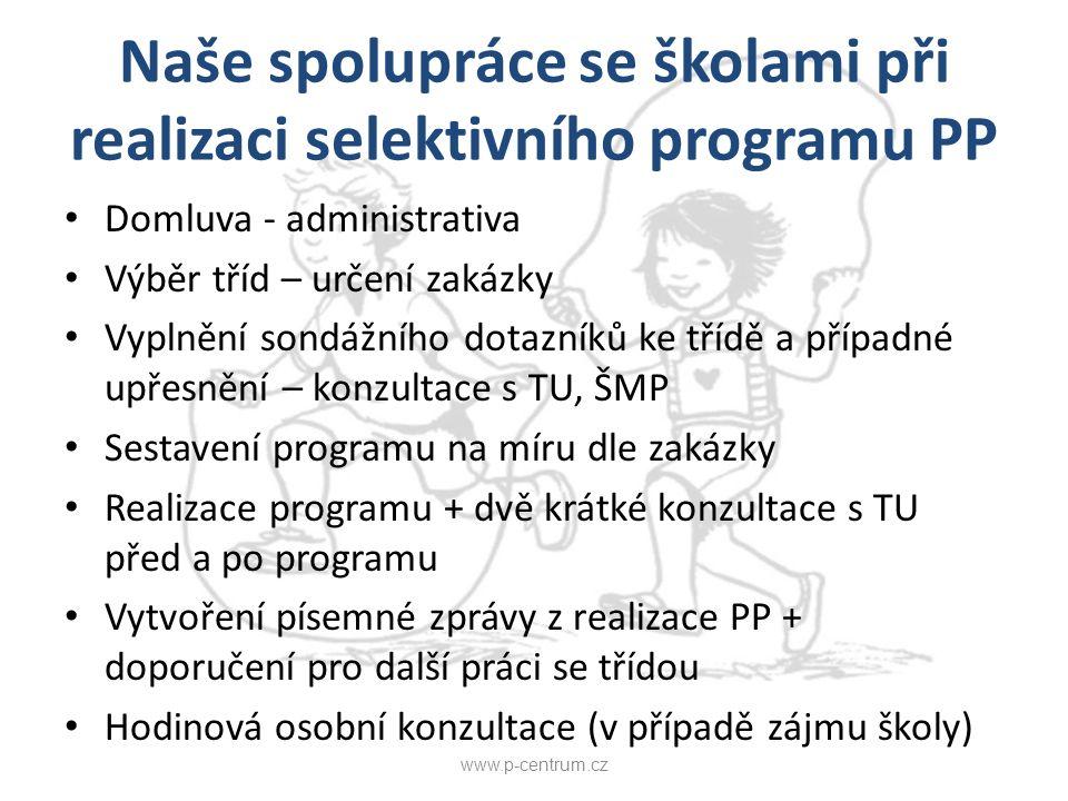 Naše spolupráce se školami při realizaci selektivního programu PP Domluva - administrativa Výběr tříd – určení zakázky Vyplnění sondážního dotazníků k
