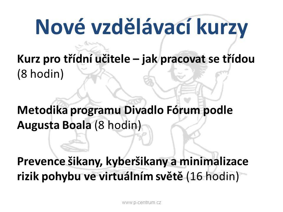 Nové vzdělávací kurzy Kurz pro třídní učitele – jak pracovat se třídou (8 hodin) Metodika programu Divadlo Fórum podle Augusta Boala (8 hodin) Prevenc