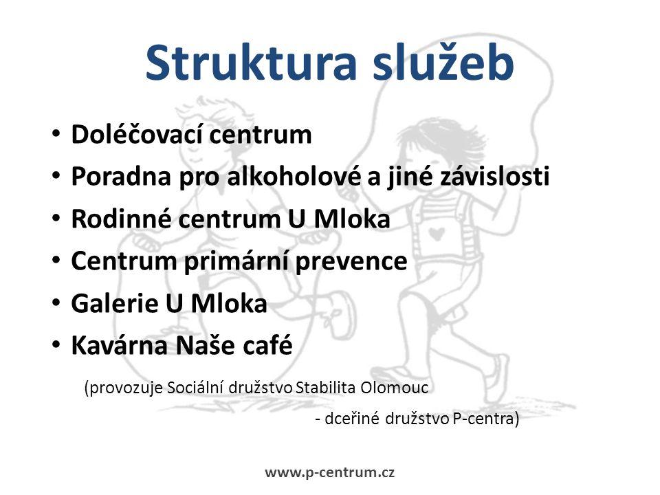 Centrum primární prevence www.p-centrum.cz