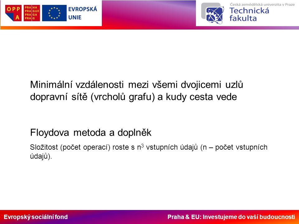 Evropský sociální fond Praha & EU: Investujeme do vaší budoucnosti Minimální vzdálenosti mezi všemi dvojicemi uzlů dopravní sítě (vrcholů grafu) a kudy cesta vede Floydova metoda a doplněk Složitost (počet operací) roste s n 3 vstupních údajů (n – počet vstupních údajů).