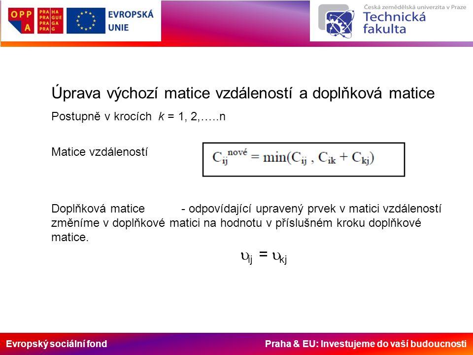Evropský sociální fond Praha & EU: Investujeme do vaší budoucnosti Úprava výchozí matice vzdáleností a doplňková matice Postupně v krocích k = 1, 2,…..n Matice vzdáleností Doplňková matice - odpovídající upravený prvek v matici vzdáleností změníme v doplňkové matici na hodnotu v příslušném kroku doplňkové matice.