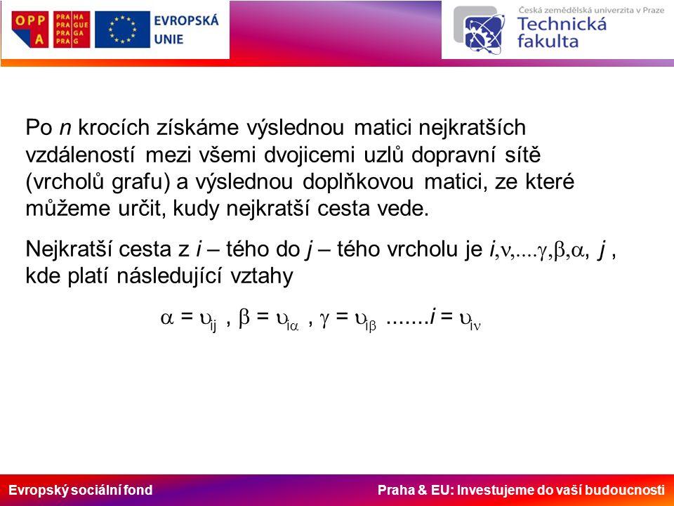 Evropský sociální fond Praha & EU: Investujeme do vaší budoucnosti Po n krocích získáme výslednou matici nejkratších vzdáleností mezi všemi dvojicemi uzlů dopravní sítě (vrcholů grafu) a výslednou doplňkovou matici, ze které můžeme určit, kudy nejkratší cesta vede.