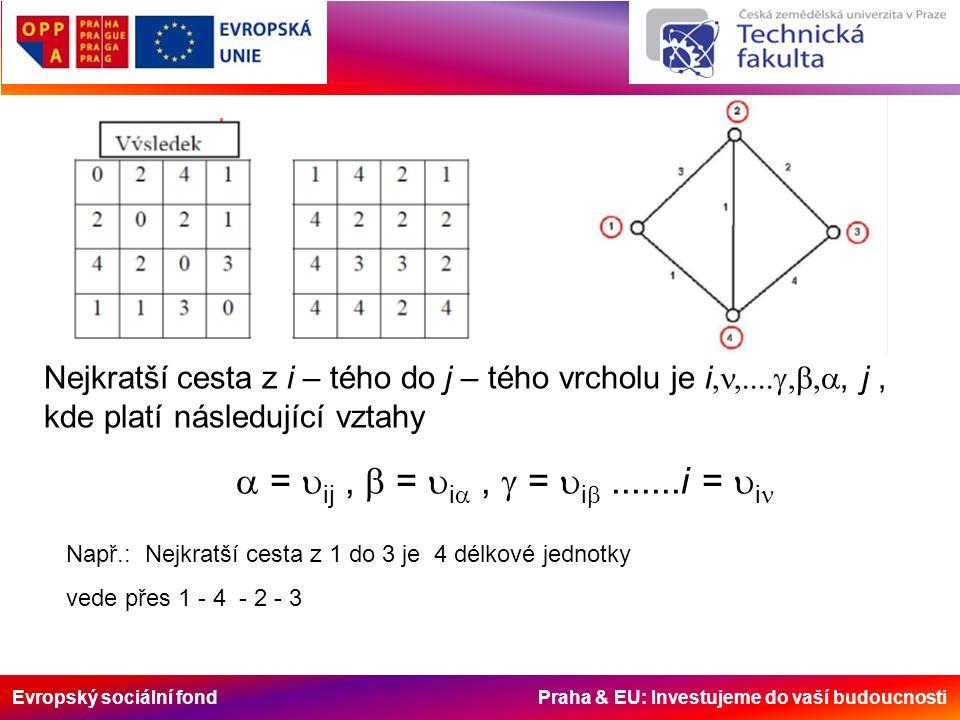 Nejkratší cesta z i – tého do j – tého vrcholu je i , j, kde platí následující vztahy  =  ij,  =  i ,  =  i .......i =  i Např.: Nejkratší cesta z 1 do 3 je 4 délkové jednotky vede přes 1 - 4 - 2 - 3