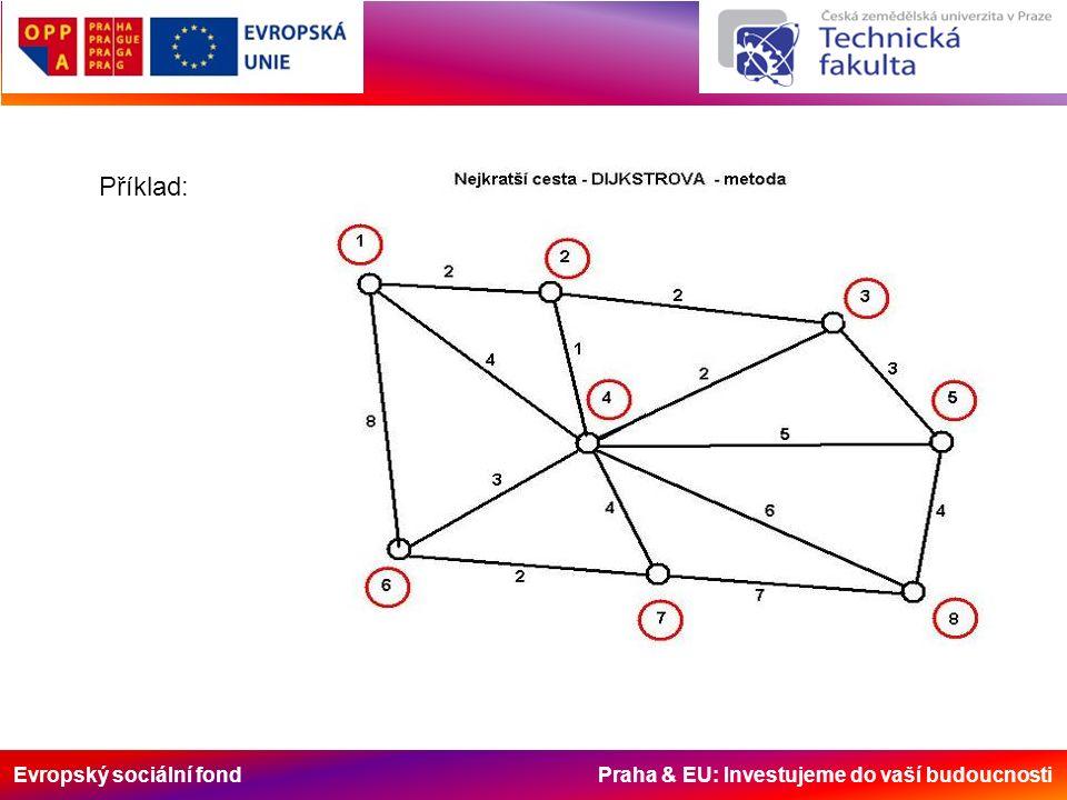 Evropský sociální fond Praha & EU: Investujeme do vaší budoucnosti Příklad: