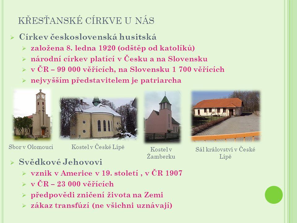 KŘESŤANSKÉ CÍRKVE U NÁS  Církev československá husitská  založena 8.